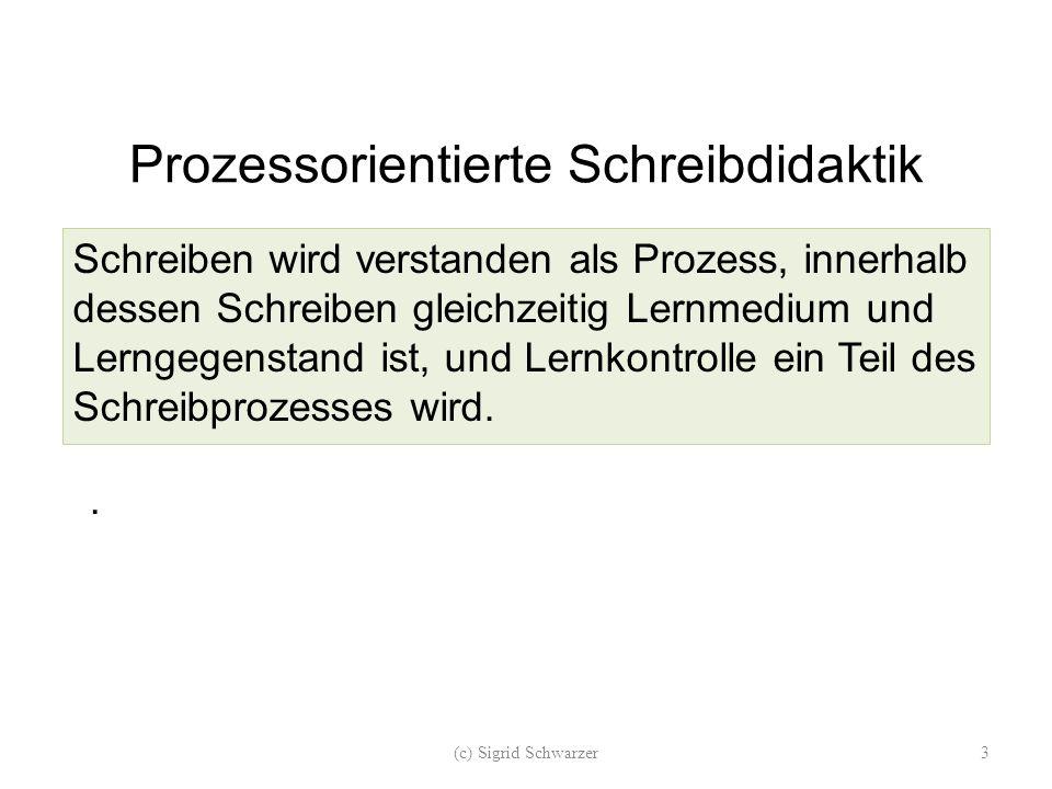 Der Schreibprozess Motivation Ideenfindung Bildung einer Zielvorstellung Umsetzung der Idee in Schriftsprache überarbeitende Tätigkeiten (c) Sigrid Schwarzer4