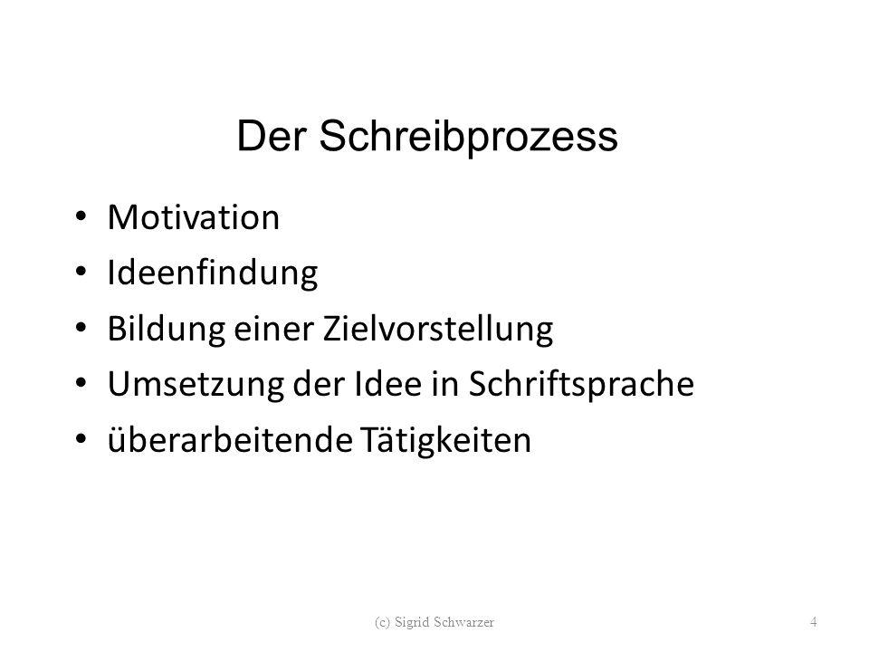 Der Schreibprozess Motivation Ideenfindung Bildung einer Zielvorstellung Umsetzung der Idee in Schriftsprache überarbeitende Tätigkeiten (c) Sigrid Sc