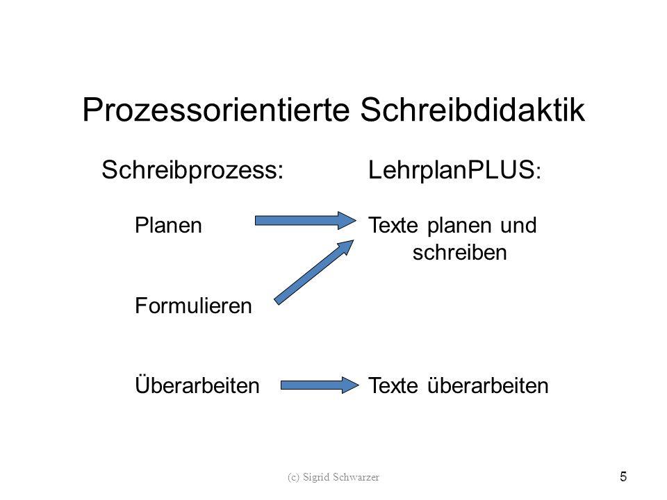 Prozessorientierte Schreibdidaktik 5 Schreibprozess: Planen Formulieren Überarbeiten LehrplanPLUS : Texte planen und schreiben Texte überarbeiten (c) Sigrid Schwarzer5