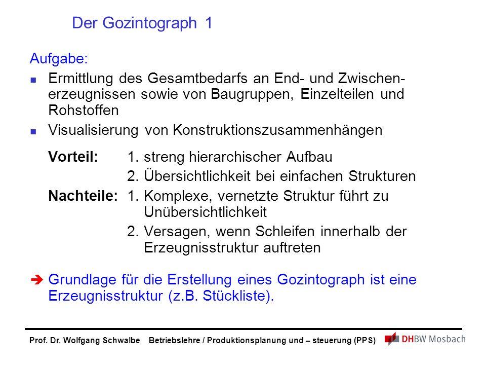 Prof. Dr. Wolfgang Schwalbe Betriebslehre / Produktionsplanung und – steuerung (PPS) Der Gozintograph 1 Aufgabe: Ermittlung des Gesamtbedarfs an End-