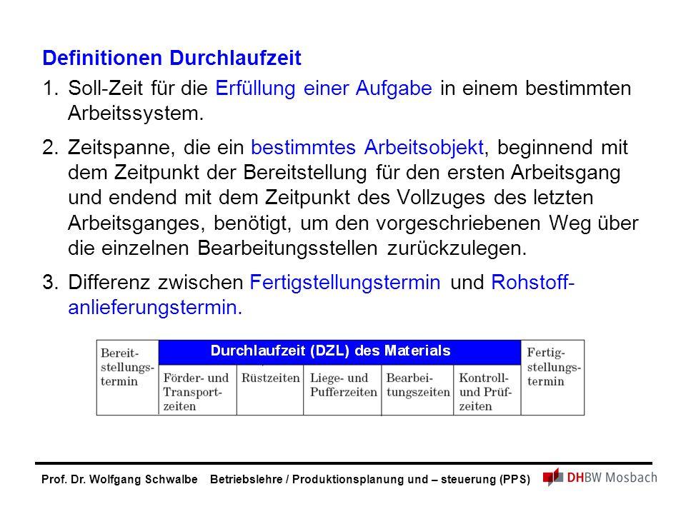 Prof. Dr. Wolfgang Schwalbe Betriebslehre / Produktionsplanung und – steuerung (PPS) Definitionen Durchlaufzeit 1. Soll-Zeit für die Erfüllung einer A