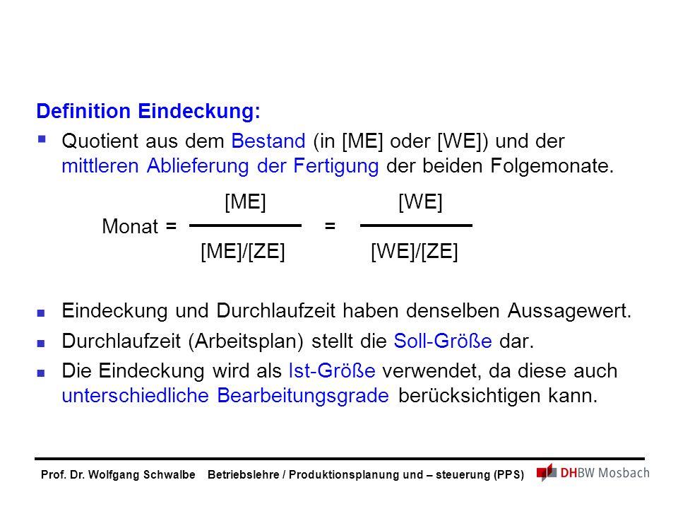 Definition Eindeckung:  Quotient aus dem Bestand (in [ME] oder [WE]) und der mittleren Ablieferung der Fertigung der beiden Folgemonate. [ME] [WE] Mo
