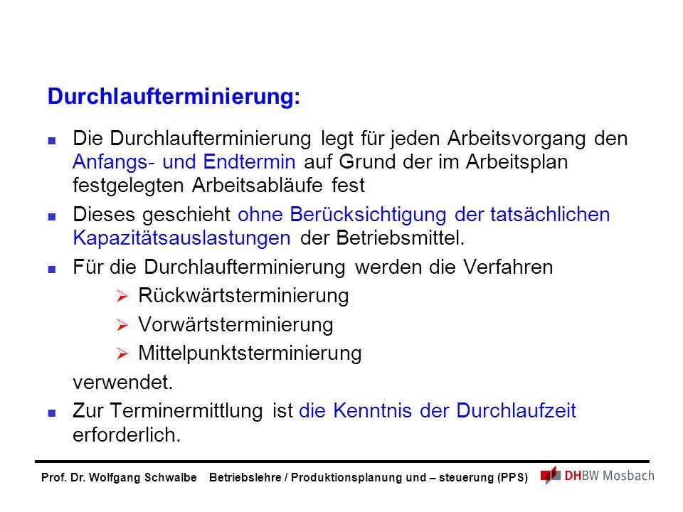 Prof. Dr. Wolfgang Schwalbe Betriebslehre / Produktionsplanung und – steuerung (PPS) Durchlaufterminierung: Die Durchlaufterminierung legt für jeden A