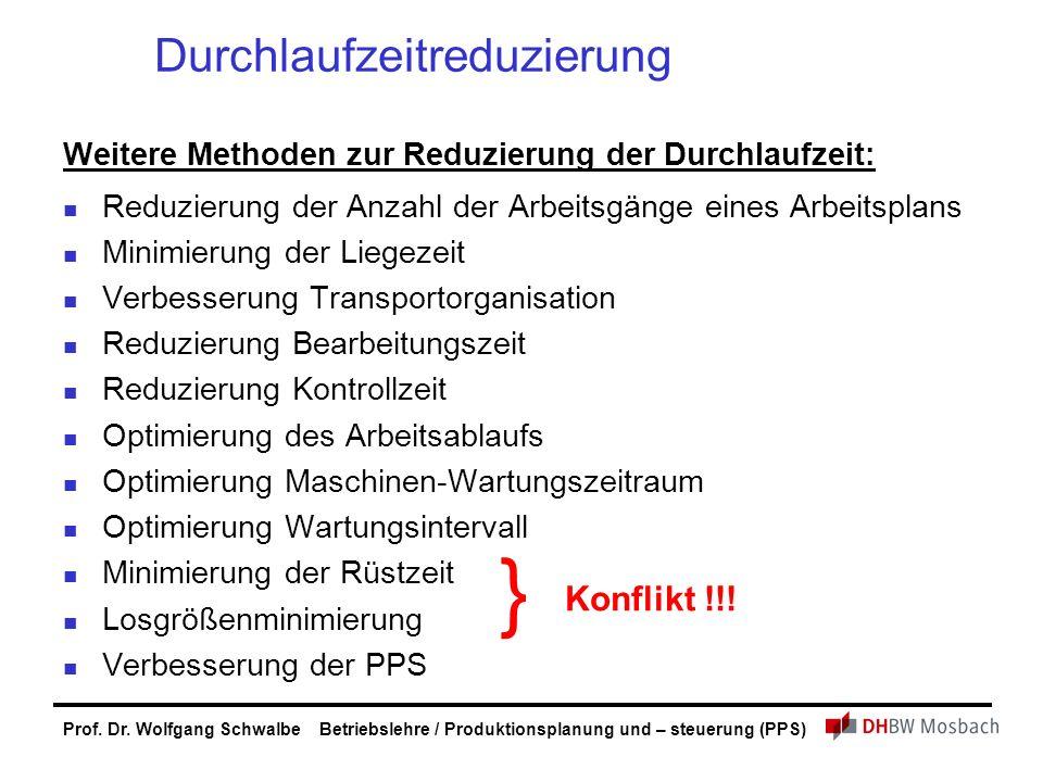 Prof. Dr. Wolfgang Schwalbe Betriebslehre / Produktionsplanung und – steuerung (PPS) Durchlaufzeitreduzierung Weitere Methoden zur Reduzierung der Dur