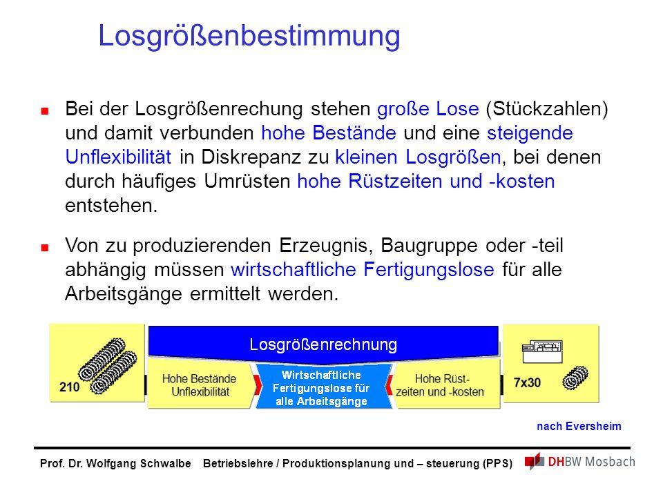 Prof. Dr. Wolfgang Schwalbe Betriebslehre / Produktionsplanung und – steuerung (PPS) Bei der Losgrößenrechung stehen große Lose (Stückzahlen) und dami