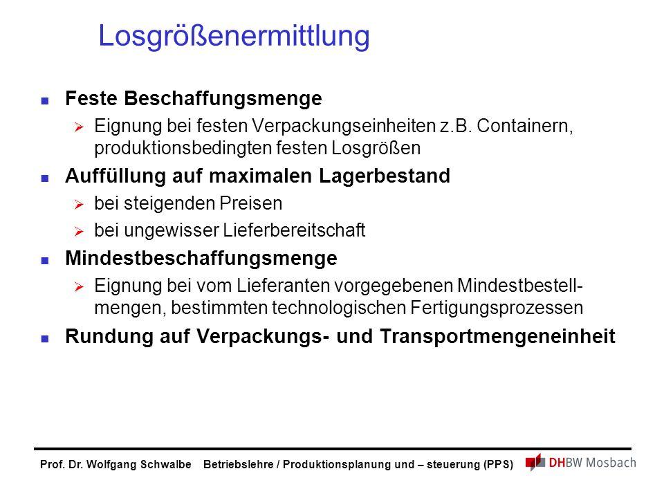 Prof. Dr. Wolfgang Schwalbe Betriebslehre / Produktionsplanung und – steuerung (PPS) Losgrößenermittlung Feste Beschaffungsmenge EEignung bei festen