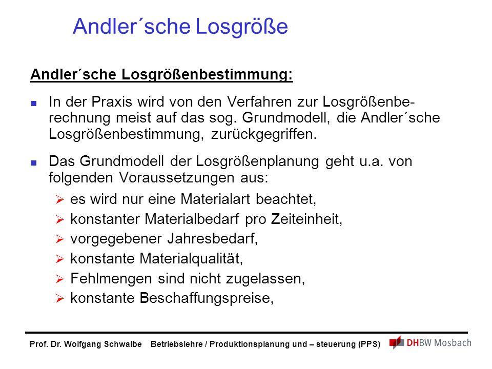 Prof. Dr. Wolfgang Schwalbe Betriebslehre / Produktionsplanung und – steuerung (PPS) Andler´sche Losgröße Andler´sche Losgrößenbestimmung: In der Prax