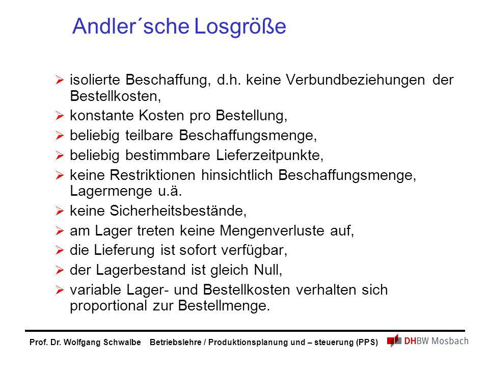 Prof. Dr. Wolfgang Schwalbe Betriebslehre / Produktionsplanung und – steuerung (PPS) Andler´sche Losgröße  isolierte Beschaffung, d.h. keine Verbundb