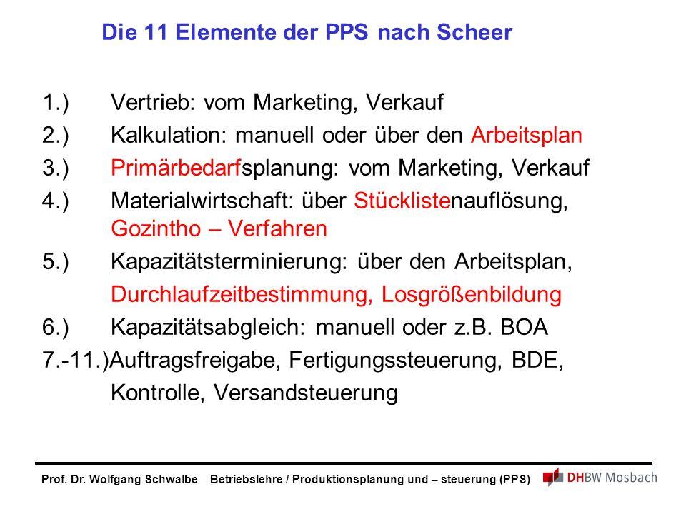 Prof. Dr. Wolfgang Schwalbe Betriebslehre / Produktionsplanung und – steuerung (PPS) Die 11 Elemente der PPS nach Scheer 1.)Vertrieb: vom Marketing, V