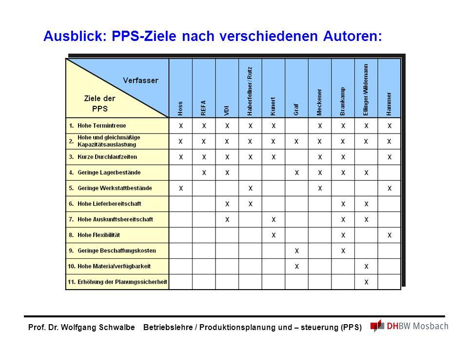 Prof. Dr. Wolfgang Schwalbe Betriebslehre / Produktionsplanung und – steuerung (PPS) Ausblick: PPS-Ziele nach verschiedenen Autoren: