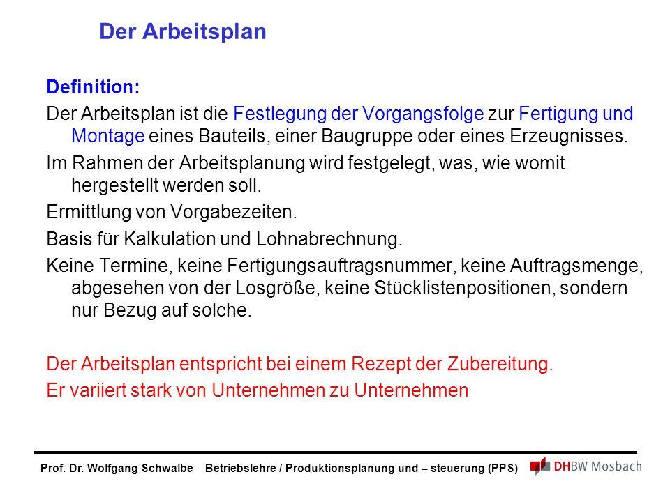 Prof. Dr. Wolfgang Schwalbe Betriebslehre / Produktionsplanung und – steuerung (PPS) Der Arbeitsplan Definition: Der Arbeitsplan ist die Festlegung de