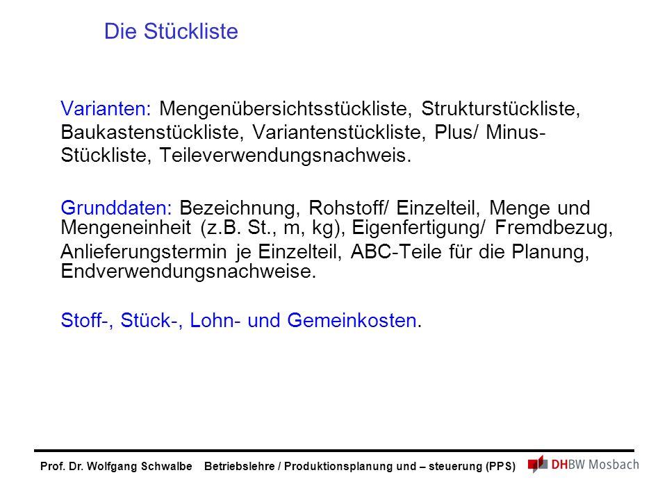 Prof. Dr. Wolfgang Schwalbe Betriebslehre / Produktionsplanung und – steuerung (PPS) Die Stückliste Varianten: Mengenübersichtsstückliste, Strukturstü