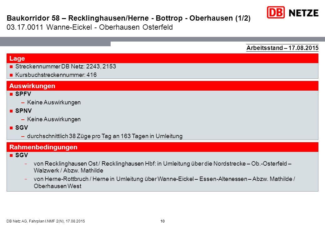 10DB Netz AG, Fahrplan I.NMF 2(N), 17.08.201510 SGV  von Recklinghausen Ost / Recklinghausen Hbf: in Umleitung über die Nordstrecke – Ob.-Osterfeld –