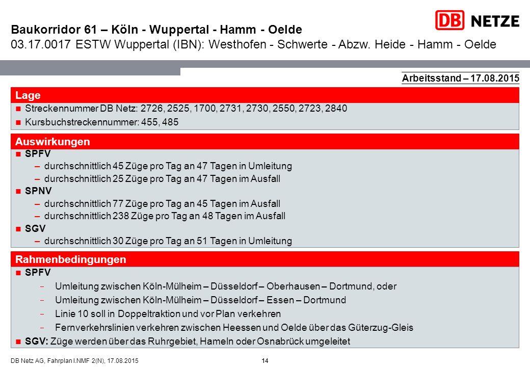 14DB Netz AG, Fahrplan I.NMF 2(N), 17.08.201514 Streckennummer DB Netz: 2726, 2525, 1700, 2731, 2730, 2550, 2723, 2840 Kursbuchstreckennummer: 455, 48