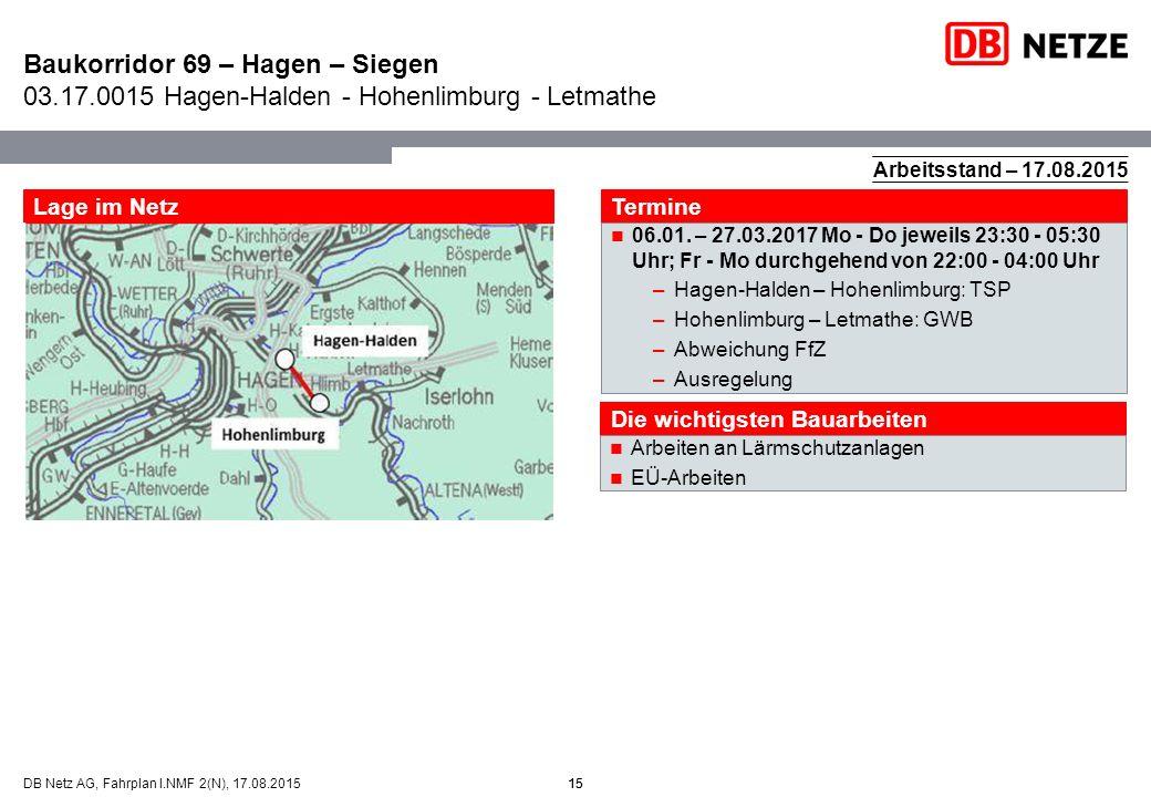 15DB Netz AG, Fahrplan I.NMF 2(N), 17.08.2015 Baukorridor 69 – Hagen – Siegen 03.17.0015 Hagen-Halden - Hohenlimburg - Letmathe 15 Lage im Netz Termin