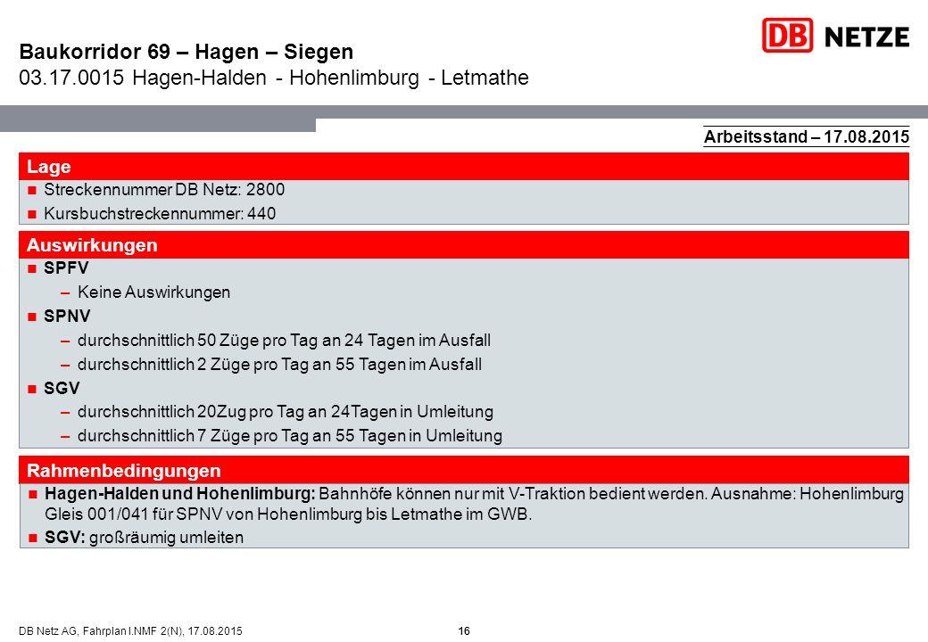 16DB Netz AG, Fahrplan I.NMF 2(N), 17.08.201516 Streckennummer DB Netz: 2800 Kursbuchstreckennummer: 440 Lage SPFV –Keine Auswirkungen SPNV –durchschn