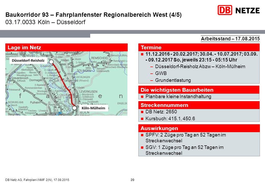 20DB Netz AG, Fahrplan I.NMF 2(N), 17.08.2015 Baukorridor 93 – Fahrplanfenster Regionalbereich West (4/5) 03.17.0033 Köln – Düsseldorf 20 Arbeitsstand