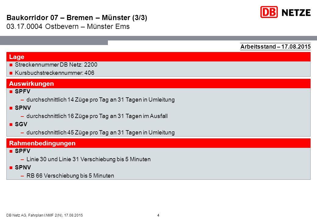 4DB Netz AG, Fahrplan I.NMF 2(N), 17.08.20154 SPFV –Linie 30 und Linie 31 Verschiebung bis 5 Minuten SPNV –RB 66 Verschiebung bis 5 Minuten Rahmenbedi