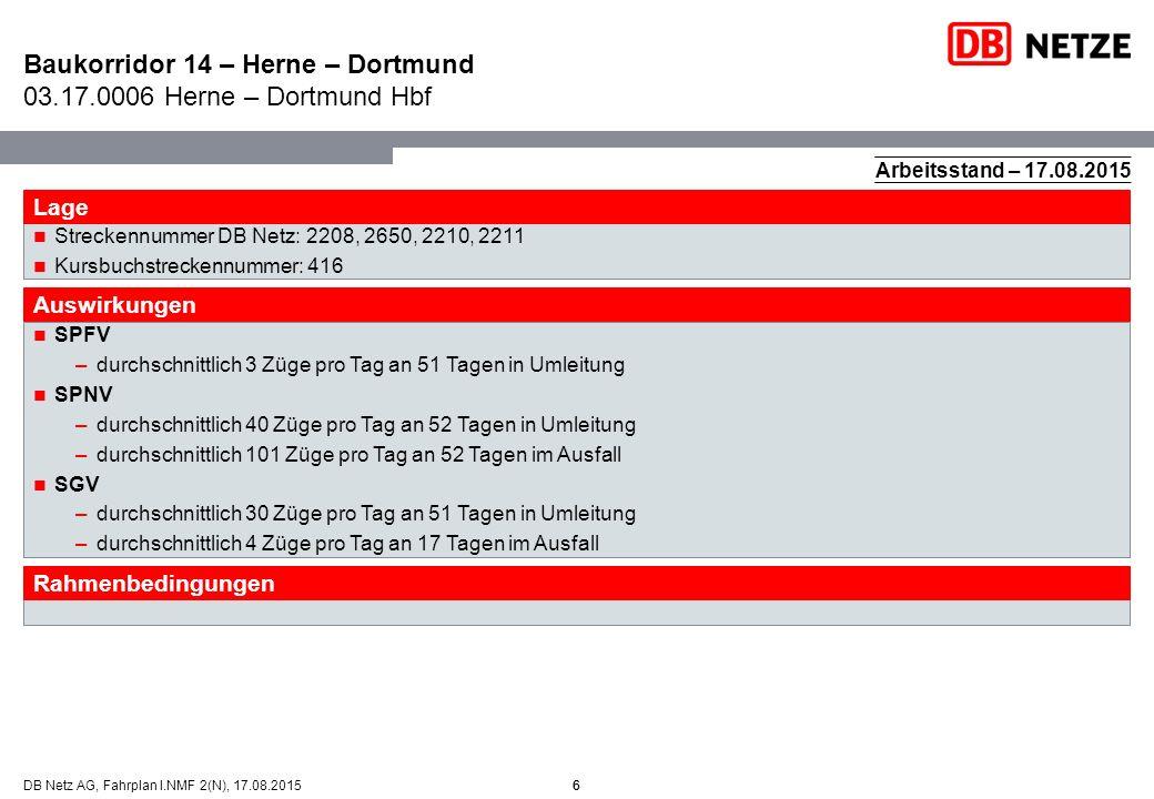 6DB Netz AG, Fahrplan I.NMF 2(N), 17.08.20156 Rahmenbedingungen Streckennummer DB Netz: 2208, 2650, 2210, 2211 Kursbuchstreckennummer: 416 Lage Auswir