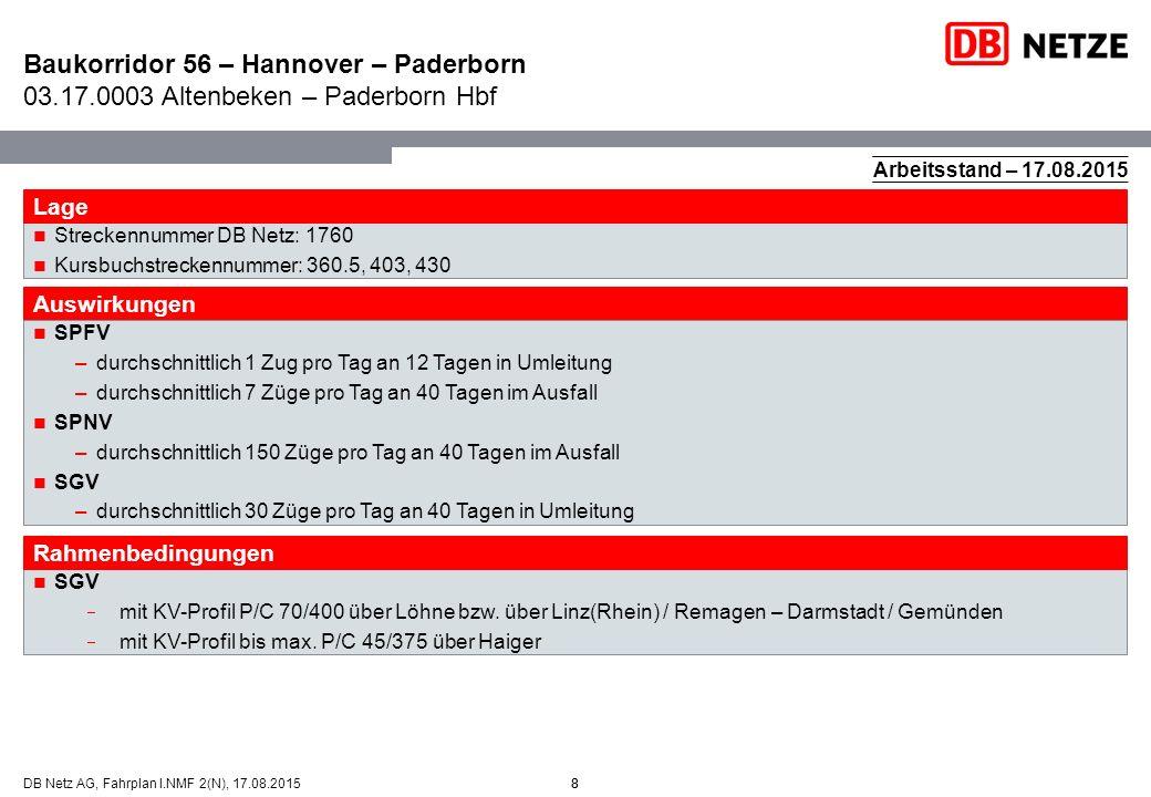 8DB Netz AG, Fahrplan I.NMF 2(N), 17.08.20158 SGV  mit KV-Profil P/C 70/400 über Löhne bzw. über Linz(Rhein) / Remagen – Darmstadt / Gemünden  mit K