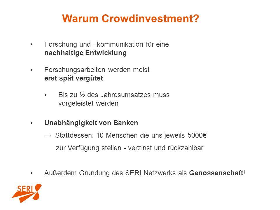 Warum Crowdinvestment? Forschung und –kommunikation für eine nachhaltige Entwicklung Forschungsarbeiten werden meist erst spät vergütet Bis zu ½ des J