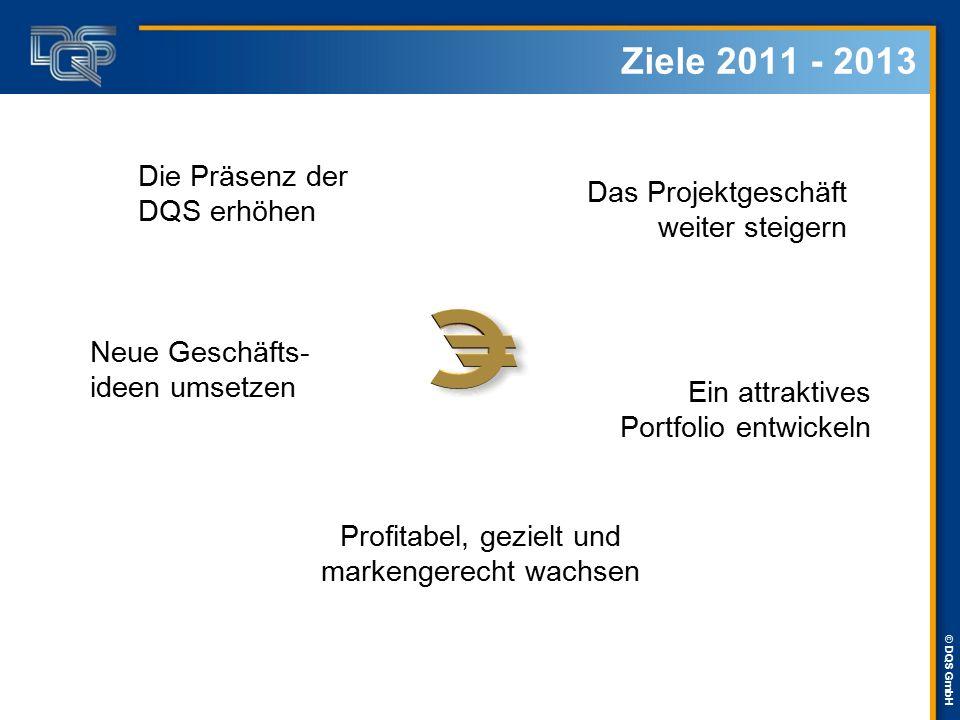 © DQS GmbH Ziele 2011 - 2013 Profitabel, gezielt und markengerecht wachsen Das Projektgeschäft weiter steigern Die Präsenz der DQS erhöhen Neue Geschä