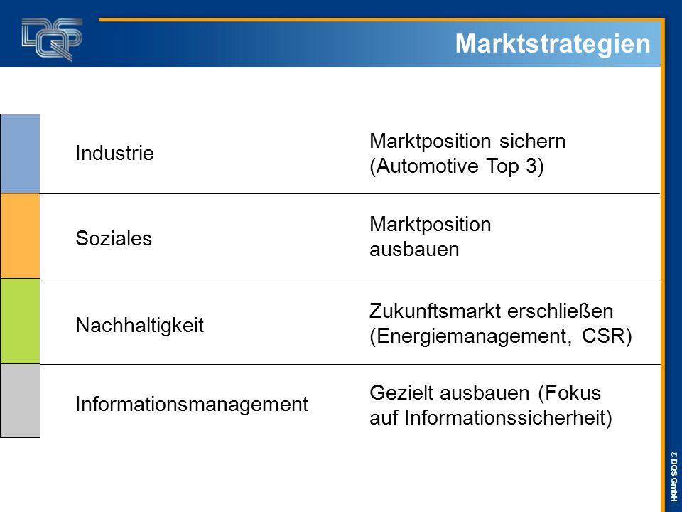 © DQS GmbH Marktstrategien Industrie Marktposition sichern (Automotive Top 3) Soziales Marktposition ausbauen Nachhaltigkeit Zukunftsmarkt erschließen