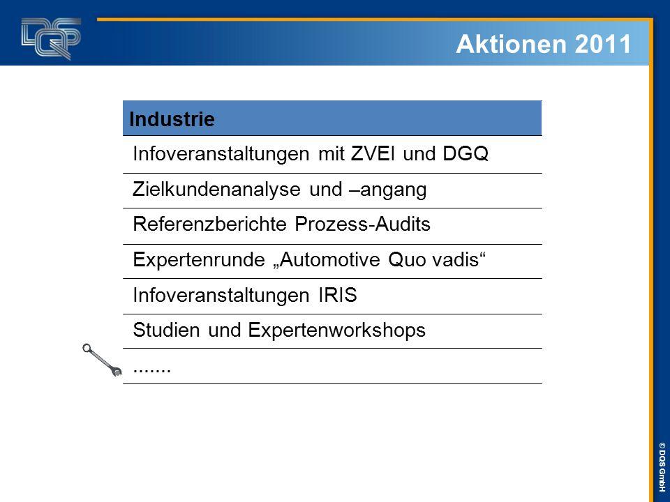 """© DQS GmbH Aktionen 2011 Infoveranstaltungen mit ZVEI und DGQ Zielkundenanalyse und –angang Referenzberichte Prozess-Audits Expertenrunde """"Automotive"""