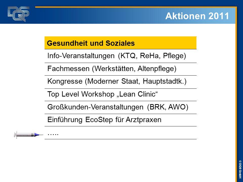 © DQS GmbH Aktionen 2011 Info-Veranstaltungen (KTQ, ReHa, Pflege) Fachmessen (Werkstätten, Altenpflege) Kongresse (Moderner Staat, Hauptstadtk.) Top L