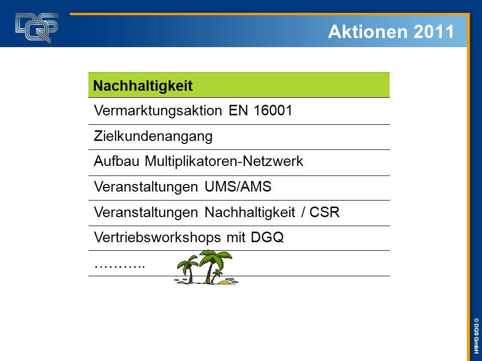 © DQS GmbH Aktionen 2011 Vermarktungsaktion EN 16001 Zielkundenangang Aufbau Multiplikatoren-Netzwerk Veranstaltungen UMS/AMS Veranstaltungen Nachhalt