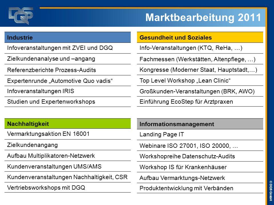 © DQS GmbH Marktbearbeitung 2011 Industrie Infoveranstaltungen mit ZVEI und DGQ Zielkundenanalyse und –angang Referenzberichte Prozess-Audits Experten