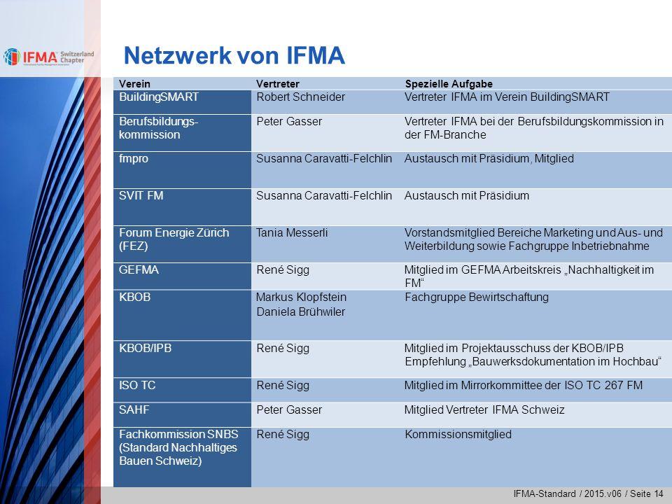 IFMA-Standard / 2015.v06 / Seite 14 Netzwerk von IFMA VereinVertreterSpezielle Aufgabe BuildingSMARTRobert SchneiderVertreter IFMA im Verein BuildingS