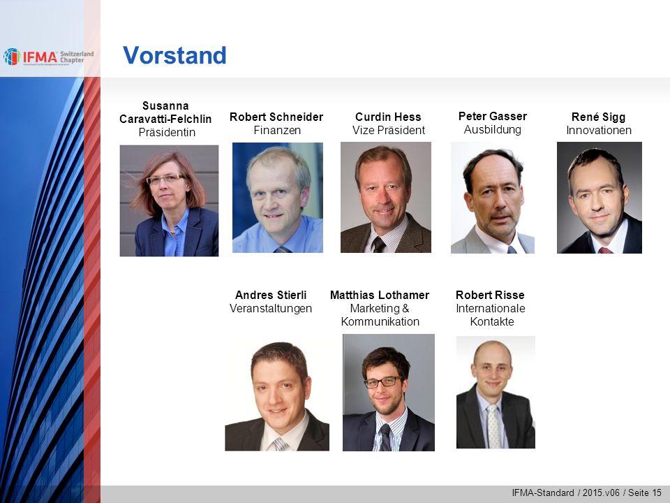 IFMA-Standard / 2015.v06 / Seite 15 Vorstand Curdin Hess Vize Präsident Robert Schneider Finanzen Peter Gasser Ausbildung Matthias Lothamer Marketing