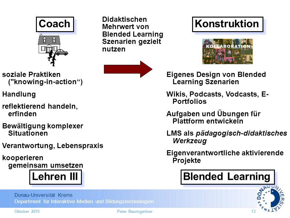 Donau-Universität Krems Department für Interaktive Medien und Bildungstechnologien Oktober 2015 Coach Lehren III soziale Praktiken ( knowing-in-action ) Handlung reflektierend handeln, erfinden Bewältigung komplexer Situationen Verantwortung, Lebenspraxis kooperieren gemeinsam umsetzen Didaktischen Mehrwert von Blended Learning Szenarien gezielt nutzen Konstruktion Blended Learning Eigenes Design von Blended Learning Szenarien Wikis, Podcasts, Vodcasts, E- Portfolios Aufgaben und Übungen für Plattform entwickeln LMS als pädagogisch-didaktisches Werkzeug Eigenverantwortliche aktivierende Projekte 13Peter Baumgartner