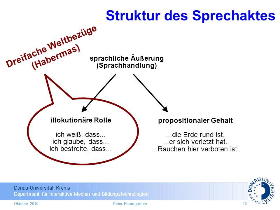 Donau-Universität Krems Department für Interaktive Medien und Bildungstechnologien Struktur des Sprechaktes sprachliche Äußerung (Sprachhandlung) illokutionäre Rolle ich weiß, dass...