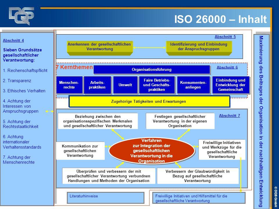 © DQS GmbH Abschnitt 4 Sieben Grundsätze gesellschaftlicher Verantwortung: 1. Rechenschaftspflicht 2. Transparenz 3. Ethisches Verhalten 4. Achtung de