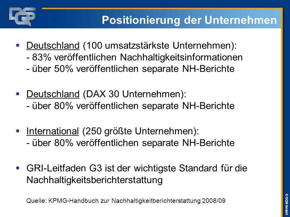 © DQS GmbH Positionierung der Unternehmen  Deutschland (100 umsatzstärkste Unternehmen): - 83% veröffentlichen Nachhaltigkeitsinformationen - über 50