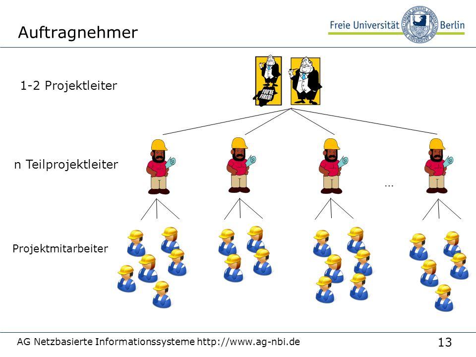 13 AG Netzbasierte Informationssysteme http://www.ag-nbi.de Auftragnehmer 1-2 Projektleiter Projektmitarbeiter n Teilprojektleiter …