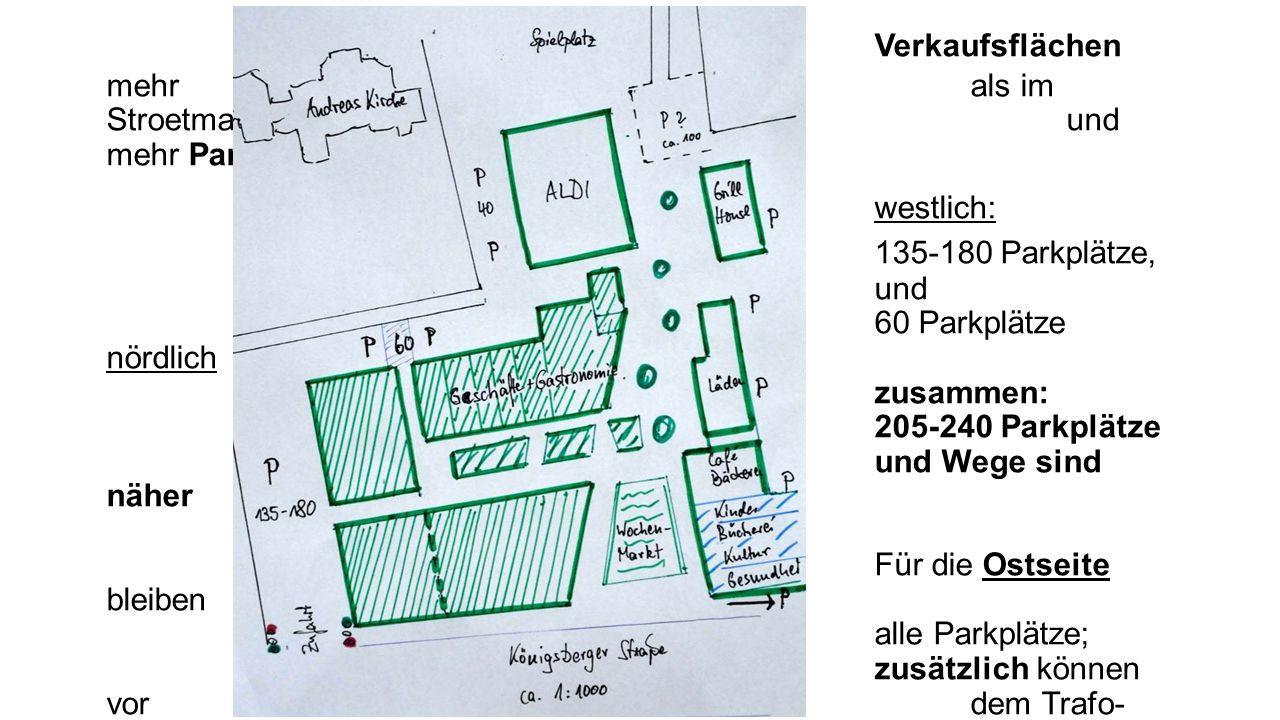 Der Bürgerplan: alle Parkplätze bleiben hinter den Gebäuden.