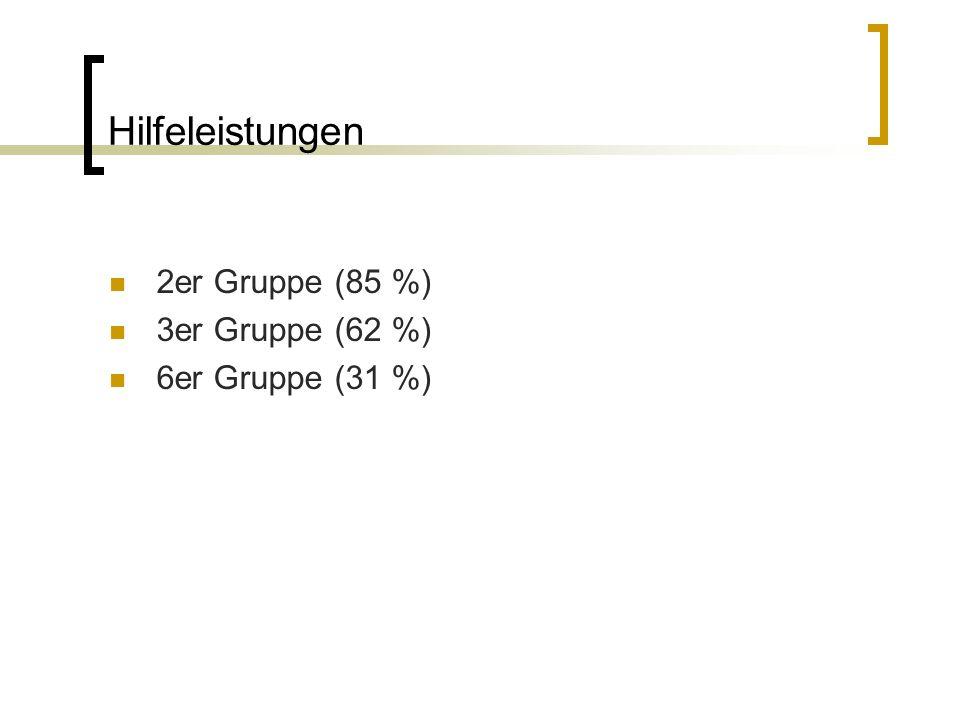 Hilfeleistungen 2er Gruppe (85 %) 3er Gruppe (62 %) 6er Gruppe (31 %)
