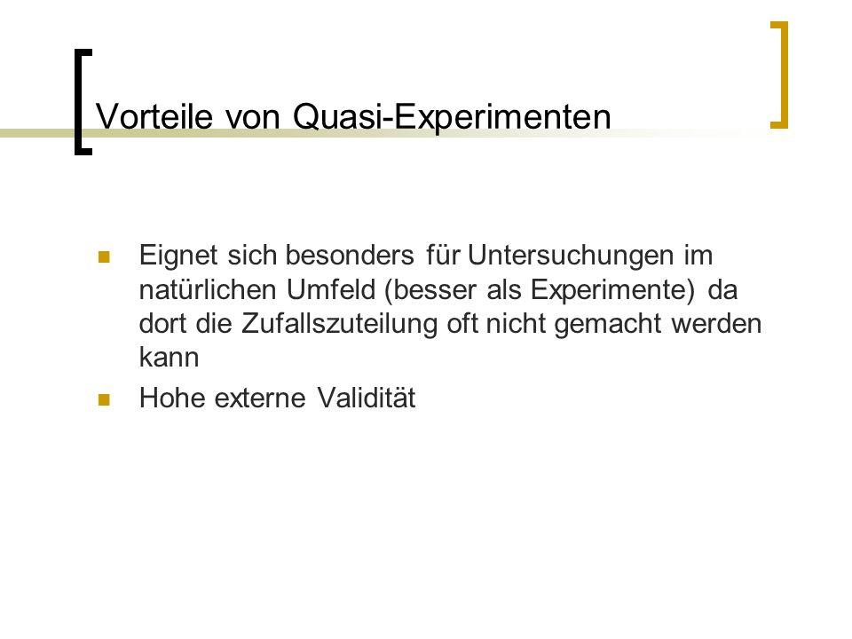 Vorteile von Quasi-Experimenten Eignet sich besonders für Untersuchungen im natürlichen Umfeld (besser als Experimente) da dort die Zufallszuteilung o