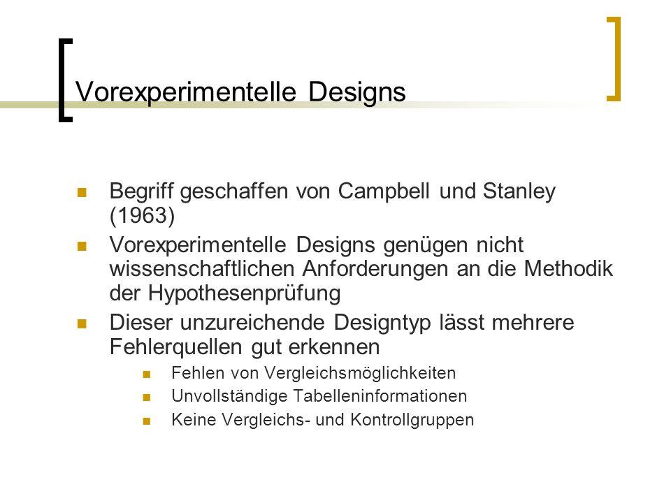 Vorexperimentelle Designs Begriff geschaffen von Campbell und Stanley (1963) Vorexperimentelle Designs genügen nicht wissenschaftlichen Anforderungen