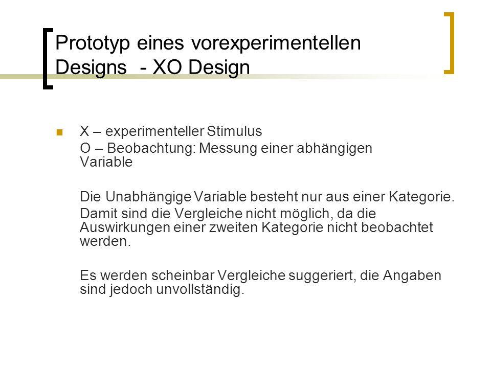 Prototyp eines vorexperimentellen Designs - XO Design X – experimenteller Stimulus O – Beobachtung: Messung einer abhängigen Variable Die Unabhängige