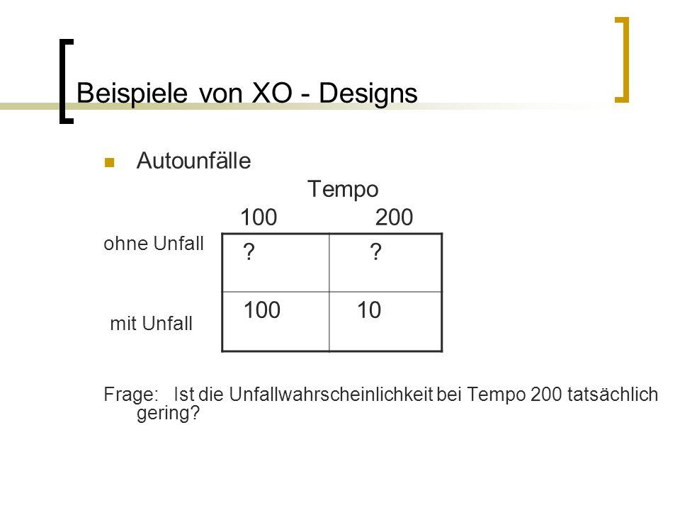 Beispiele von XO - Designs Autounfälle Tempo 100200 ohne Unfall mit Unfall Frage: Ist die Unfallwahrscheinlichkeit bei Tempo 200 tatsächlich gering? ?