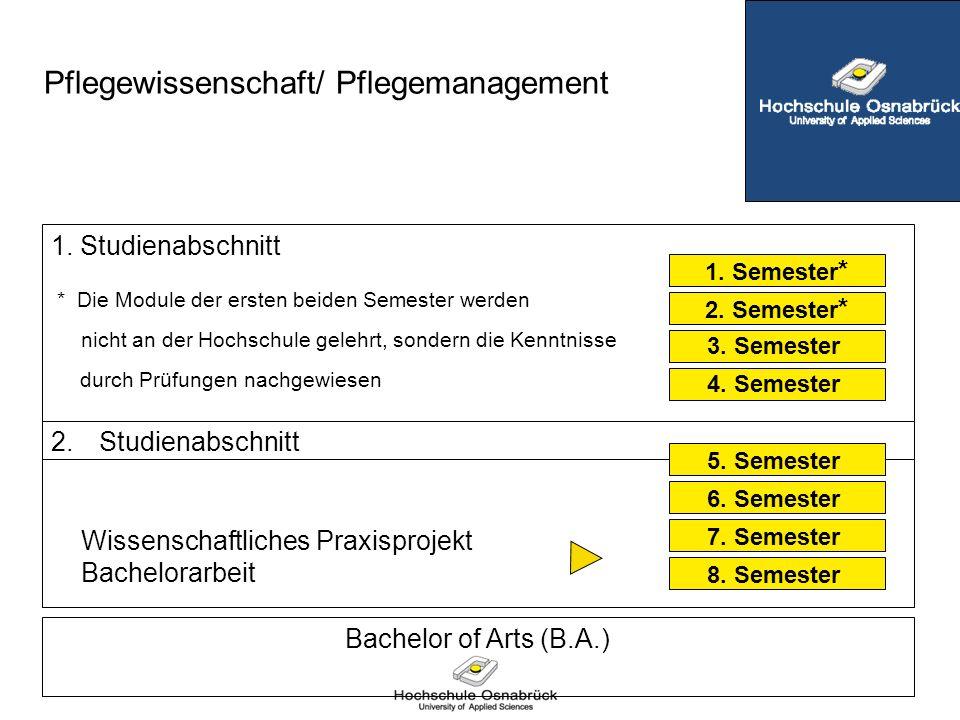 1.Studienabschnitt * Die Module der ersten beiden Semester werden nicht an der Hochschule gelehrt, sondern die Kenntnisse durch Prüfungen nachgewiesen