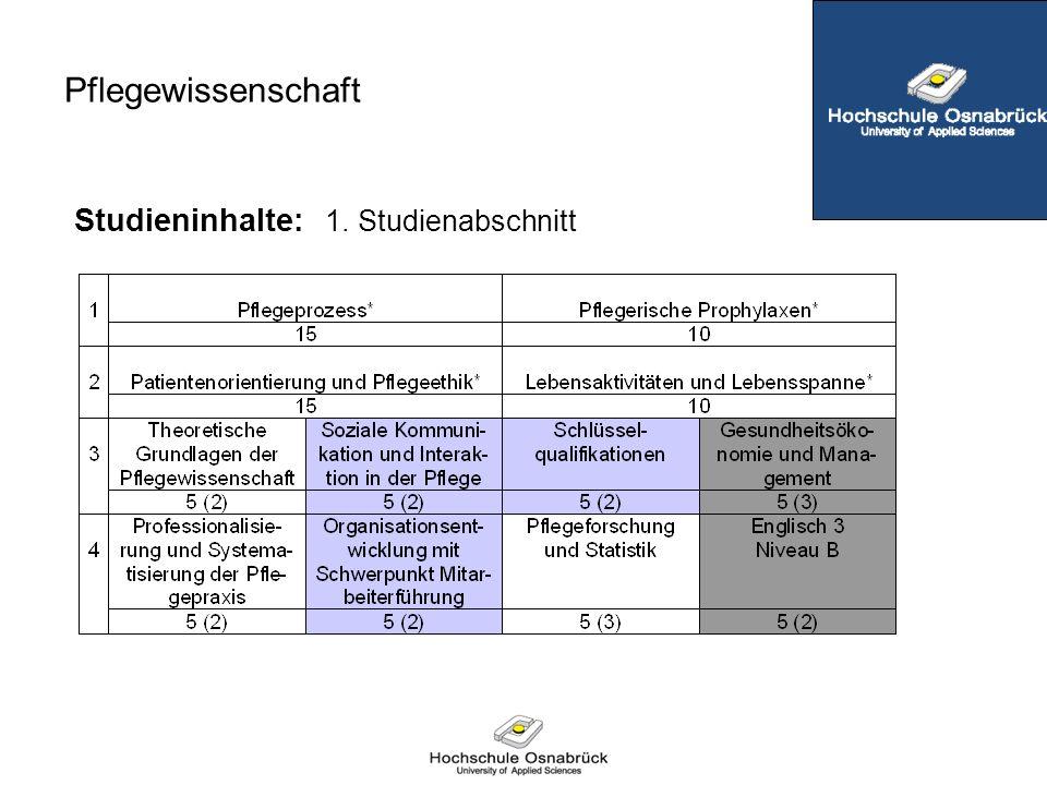 Pflegewissenschaft Studieninhalte: 1. Studienabschnitt
