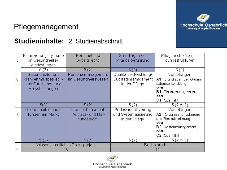 Pflegemanagement Studieninhalte: 2. Studienabschnitt