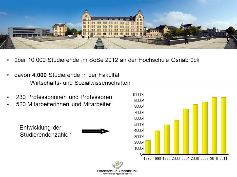 über 10.000 Studierende im SoSe 2012 an der Hochschule Osnabrück davon 4.000 Studierende in der Fakultät Wirtschafts- und Sozialwissenschaften 230 Pro