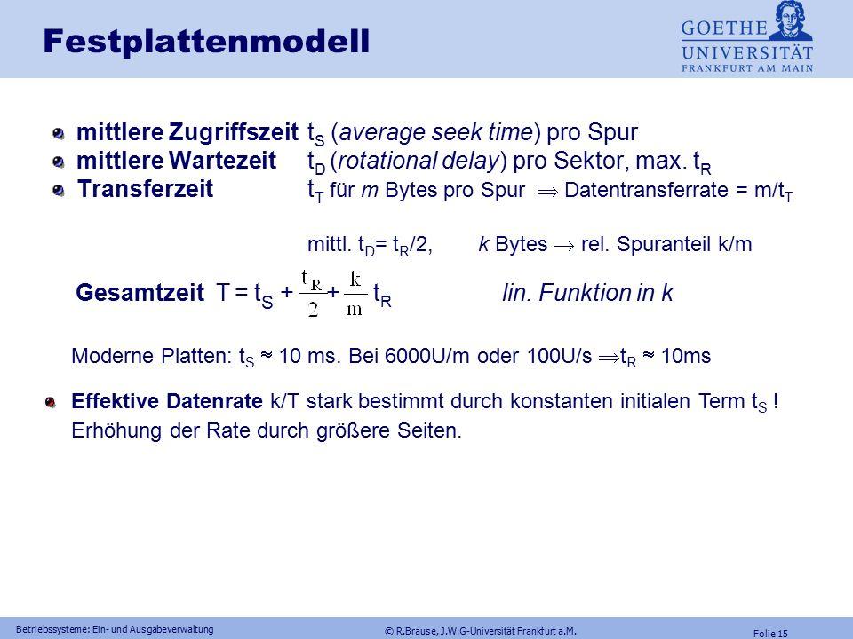 © R.Brause, J.W.G-Universität Frankfurt a.M. Folie 14 Betriebssysteme: Ein- und Ausgabeverwaltung Festplattenmodell Schreib/Lese-Magnetkopf Schreib/Le