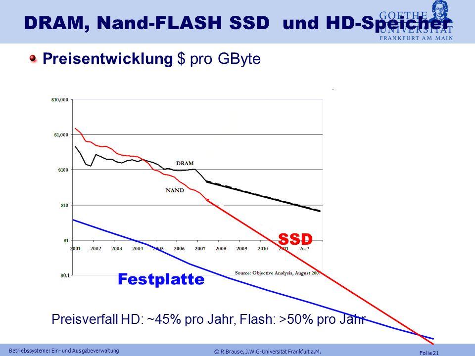 © R.Brause, J.W.G-Universität Frankfurt a.M. Folie 20 Betriebssysteme: Ein- und Ausgabeverwaltung SSD RAM-Disks Solid State Disk (SSD) = RAM als schne